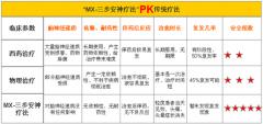 【病因详解】张淞教授五十年经验总结分析头痛病因